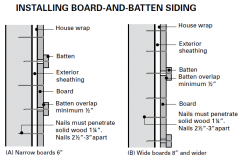 Board & Batten Installation Guide