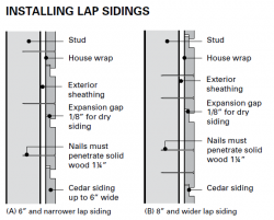 Lap Siding Installation Guide